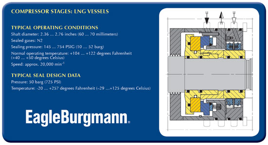 ... selection criteria for low temperature operations eagleburgmann s lng