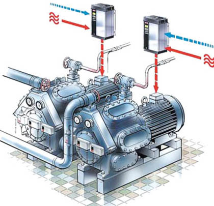 Addressing the water energy efficiency nexus through for Variable frequency drive motor