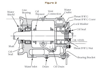M151a1 Wiring Diagram on 1959 cadillac wiring diagram