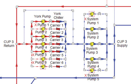 Applied Modeling Optimizes Plant Operation